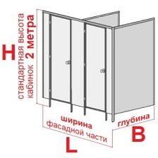 Расчет стоимости перегородок в туалет