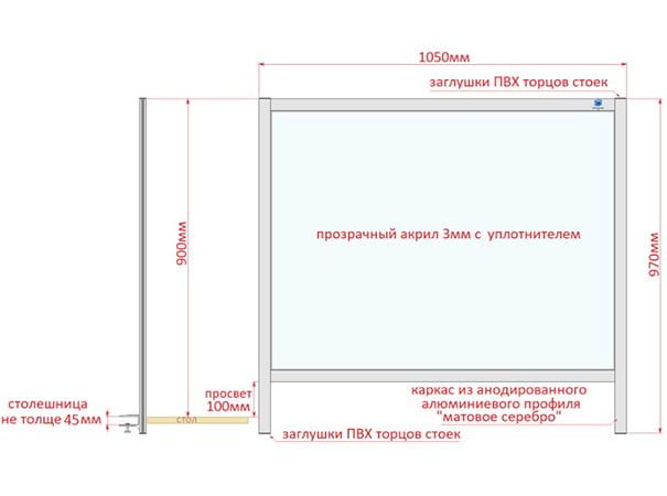 standartniy-zashitniy-ekran-konstruktsia-4